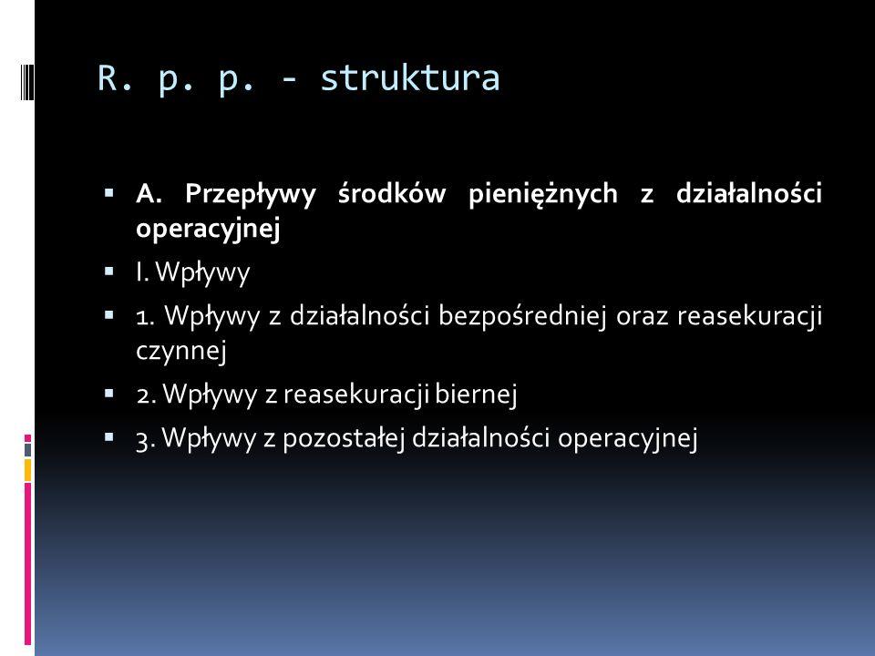 R. p. p. - struktura A. Przepływy środków pieniężnych z działalności operacyjnej I. Wpływy 1. Wpływy z działalności bezpośredniej oraz reasekuracji cz