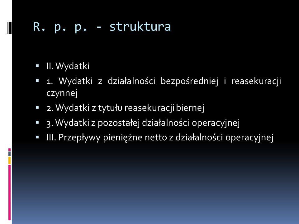 R. p. p. - struktura II. Wydatki 1. Wydatki z działalności bezpośredniej i reasekuracji czynnej 2. Wydatki z tytułu reasekuracji biernej 3. Wydatki z