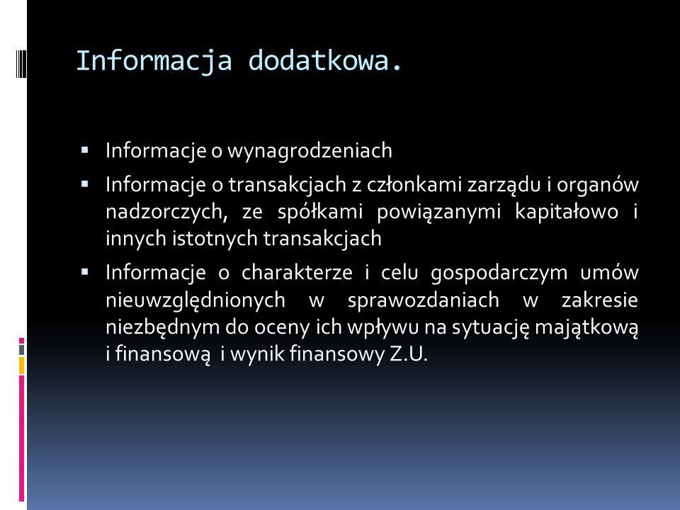 Informacja dodatkowa. Informacje o wynagrodzeniach Informacje o transakcjach z członkami zarządu i organów nadzorczych, ze spółkami powiązanymi kapita