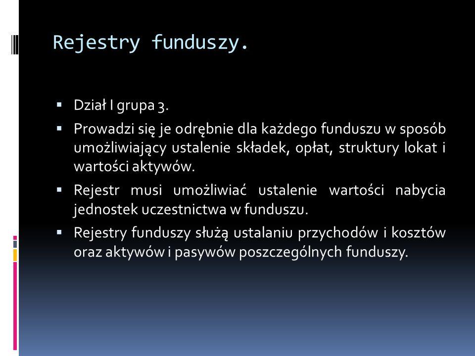 Rejestry funduszy. Dział I grupa 3. Prowadzi się je odrębnie dla każdego funduszu w sposób umożliwiający ustalenie składek, opłat, struktury lokat i w