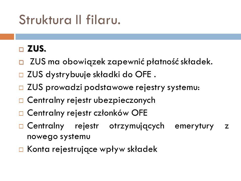 Struktura II filaru. ZUS. ZUS. ZUS ma obowiązek zapewnić płatność składek. ZUS dystrybuuje składki do OFE. ZUS prowadzi podstawowe rejestry systemu: C