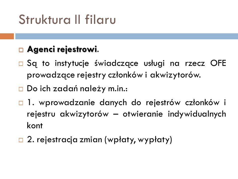 Struktura II filaru Agenci rejestrowi Agenci rejestrowi. Są to instytucje świadczące usługi na rzecz OFE prowadzące rejestry członków i akwizytorów. D