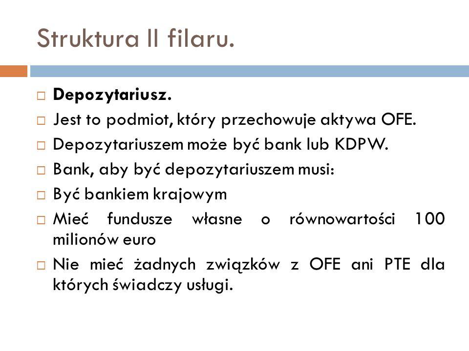 Struktura II filaru. Depozytariusz. Jest to podmiot, który przechowuje aktywa OFE. Depozytariuszem może być bank lub KDPW. Bank, aby być depozytariusz