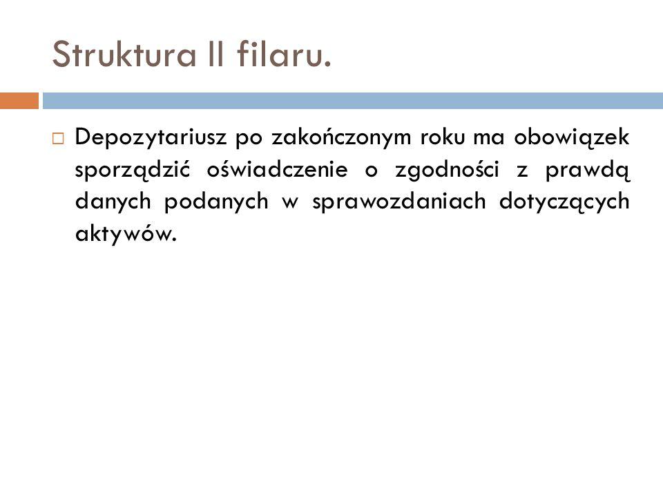 Struktura II filaru. Depozytariusz po zakończonym roku ma obowiązek sporządzić oświadczenie o zgodności z prawdą danych podanych w sprawozdaniach doty