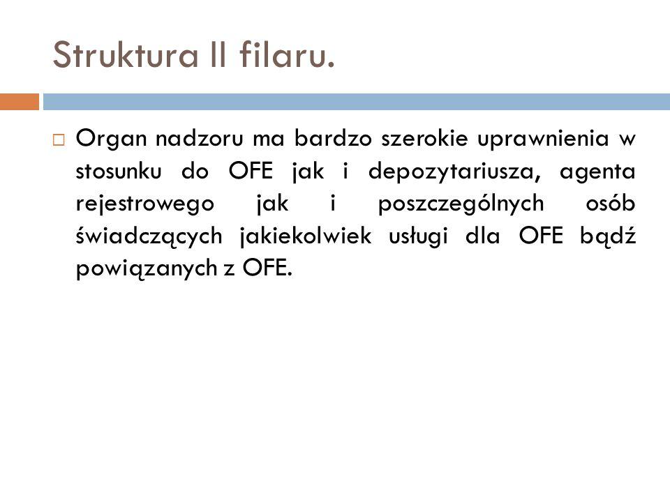 Struktura II filaru. Organ nadzoru ma bardzo szerokie uprawnienia w stosunku do OFE jak i depozytariusza, agenta rejestrowego jak i poszczególnych osó