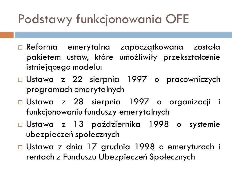 Podstawy funkcjonowania OFE Reforma emerytalna zapoczątkowana została pakietem ustaw, które umożliwiły przekształcenie istniejącego modelu: Ustawa z 2