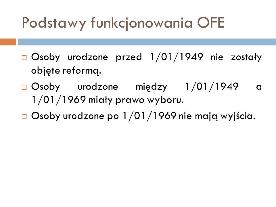 Podstawy funkcjonowania OFE Osoby urodzone przed 1/01/1949 nie zostały objęte reformą. Osoby urodzone między 1/01/1949 a 1/01/1969 miały prawo wyboru.