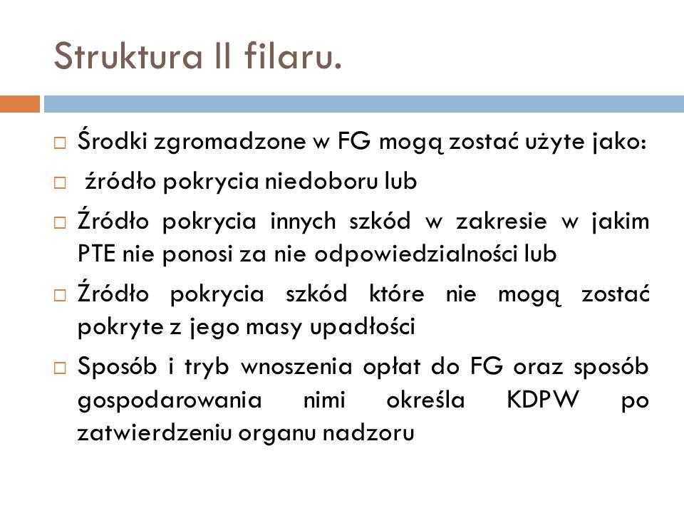 Struktura II filaru. Środki zgromadzone w FG mogą zostać użyte jako: źródło pokrycia niedoboru lub Źródło pokrycia innych szkód w zakresie w jakim PTE