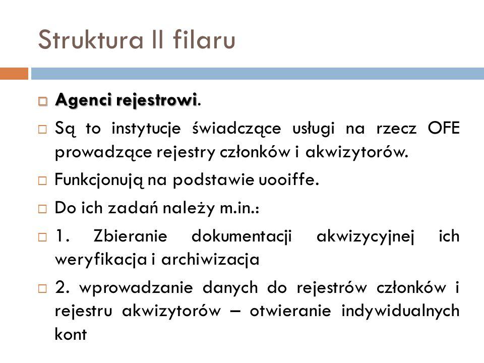 Struktura II filaru Agenci rejestrowi Agenci rejestrowi. Są to instytucje świadczące usługi na rzecz OFE prowadzące rejestry członków i akwizytorów. F