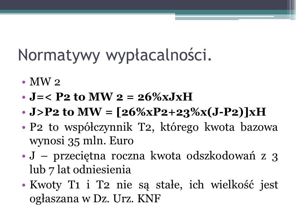 Normatywy wypłacalności. MW 2 J=< P2 to MW 2 = 26%xJxH J>P2 to MW = [26%xP2+23%x(J-P2)]xH P2 to współczynnik T2, którego kwota bazowa wynosi 35 mln. E