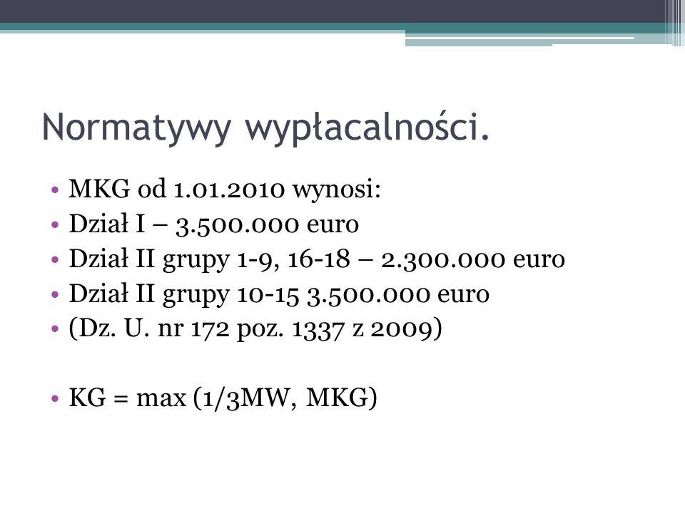 Normatywy wypłacalności. MKG od 1.01.2010 wynosi: Dział I – 3.500.000 euro Dział II grupy 1-9, 16-18 – 2.300.000 euro Dział II grupy 10-15 3.500.000 e