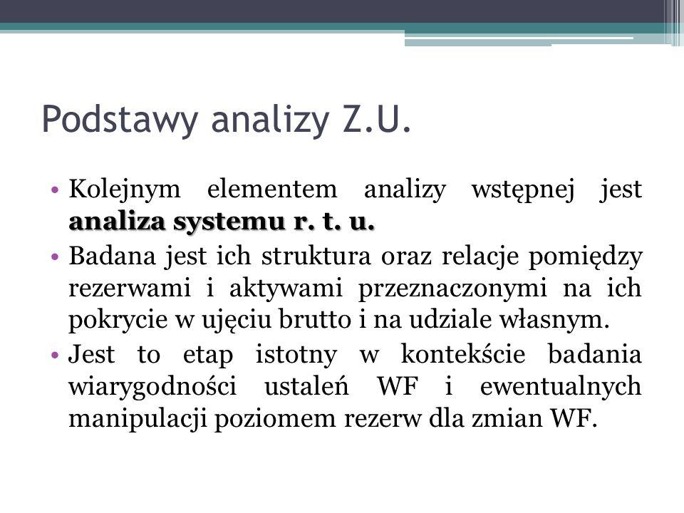 Podstawy analizy Z.U. analiza systemu r. t. u.Kolejnym elementem analizy wstępnej jest analiza systemu r. t. u. Badana jest ich struktura oraz relacje