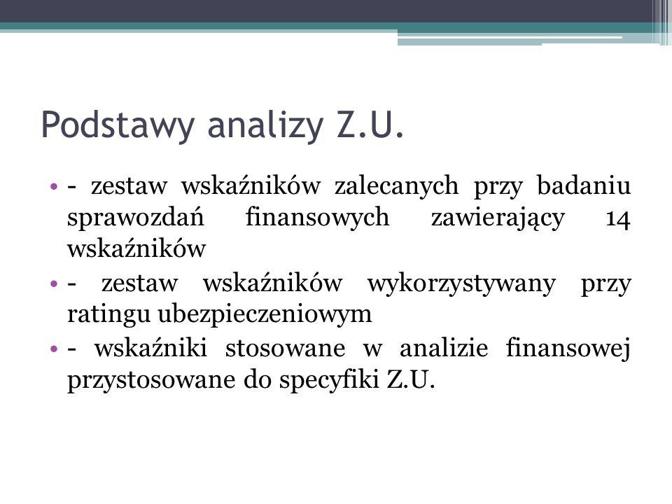 Podstawy analizy Z.U. - zestaw wskaźników zalecanych przy badaniu sprawozdań finansowych zawierający 14 wskaźników - zestaw wskaźników wykorzystywany