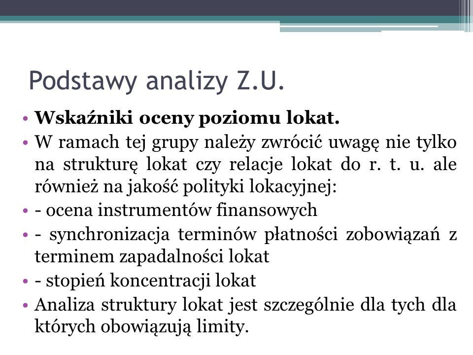 Podstawy analizy Z.U. Wskaźniki oceny poziomu lokat. W ramach tej grupy należy zwrócić uwagę nie tylko na strukturę lokat czy relacje lokat do r. t. u
