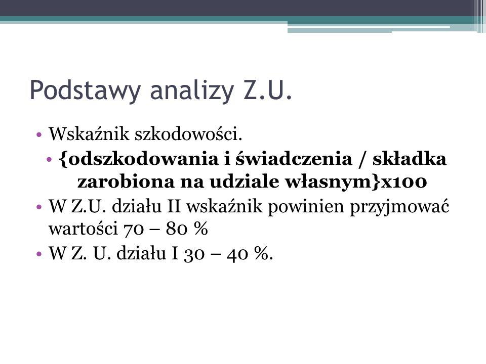Podstawy analizy Z.U. Wskaźnik szkodowości. {odszkodowania i świadczenia / składka zarobiona na udziale własnym}x100 W Z.U. działu II wskaźnik powinie