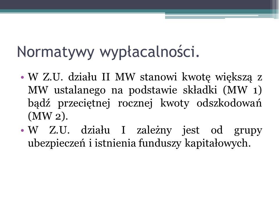 Normatywy wypłacalności. W Z.U. działu II MW stanowi kwotę większą z MW ustalanego na podstawie składki (MW 1) bądź przeciętnej rocznej kwoty odszkodo