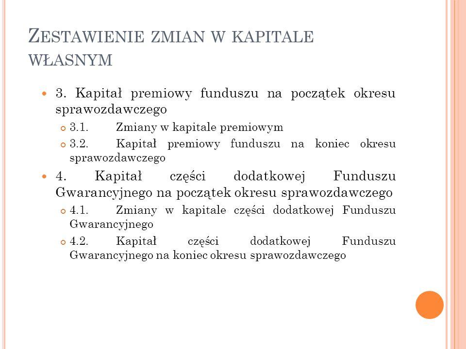 Z ESTAWIENIE ZMIAN W KAPITALE WŁASNYM 3. Kapitał premiowy funduszu na początek okresu sprawozdawczego 3.1.Zmiany w kapitale premiowym 3.2.Kapitał prem