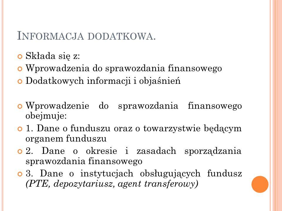 I NFORMACJA DODATKOWA. Składa się z: Wprowadzenia do sprawozdania finansowego Dodatkowych informacji i objaśnień Wprowadzenie do sprawozdania finansow