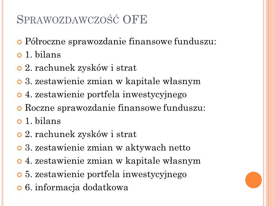 Półroczne sprawozdanie finansowe funduszu: 1. bilans 2. rachunek zysków i strat 3. zestawienie zmian w kapitale własnym 4. zestawienie portfela inwest