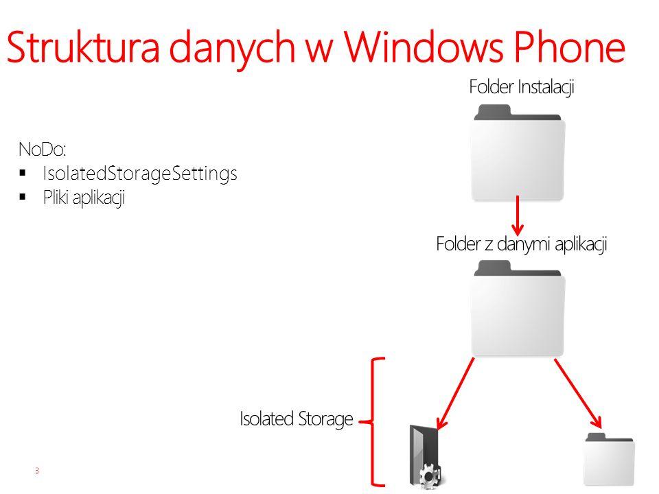 Struktura danych w Windows Phone 3 NoDo: IsolatedStorageSettings Pliki aplikacji