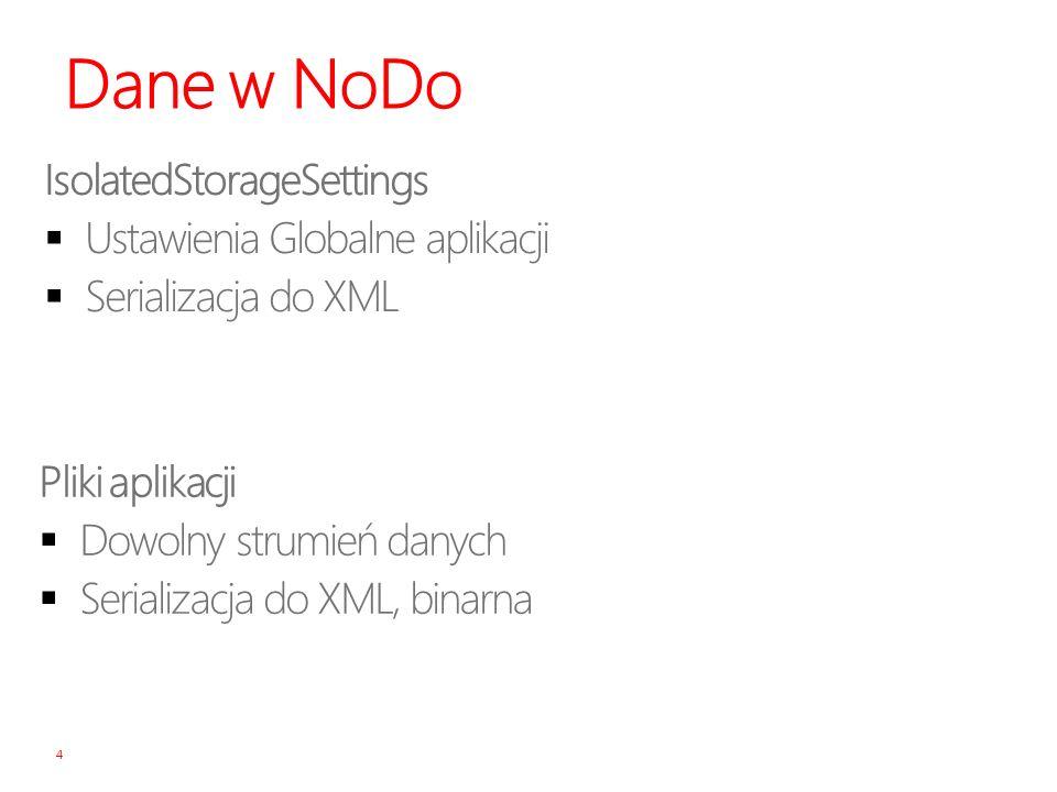 Dane w NoDo 4