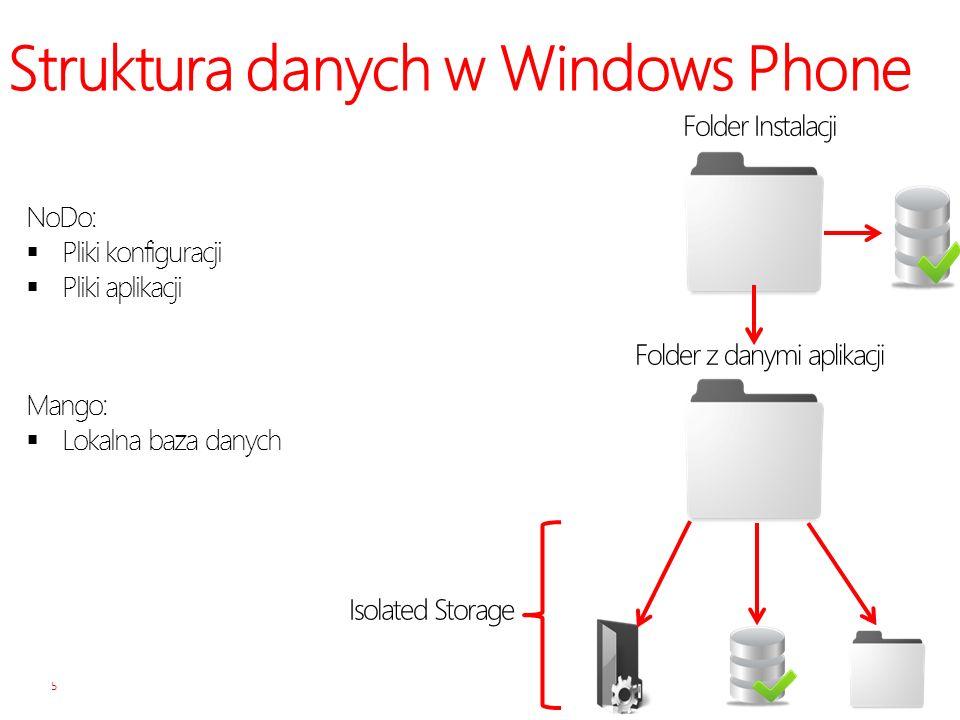 5 NoDo: Pliki konfiguracji Pliki aplikacji Mango: Lokalna baza danych Struktura danych w Windows Phone