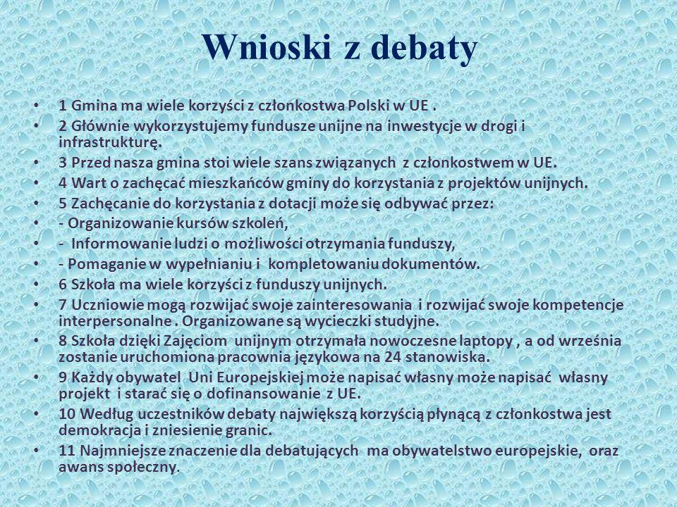 Wnioski z debaty 1 Gmina ma wiele korzyści z członkostwa Polski w UE. 2 Głównie wykorzystujemy fundusze unijne na inwestycje w drogi i infrastrukturę.