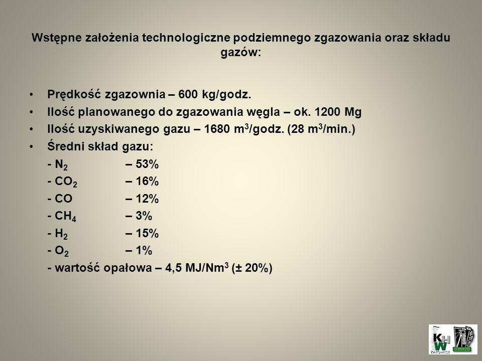 Wstępne założenia technologiczne podziemnego zgazowania oraz składu gazów: Prędkość zgazownia – 600 kg/godz.