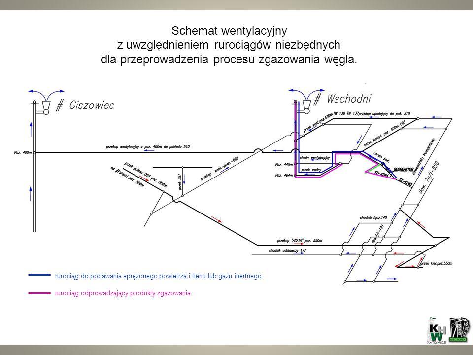 Udostępnienie georeaktora nastąpiło w oparciu o kamienne wyrobisko korytarzowe – chodnik badawczy wydrążony nad pokładem 501.