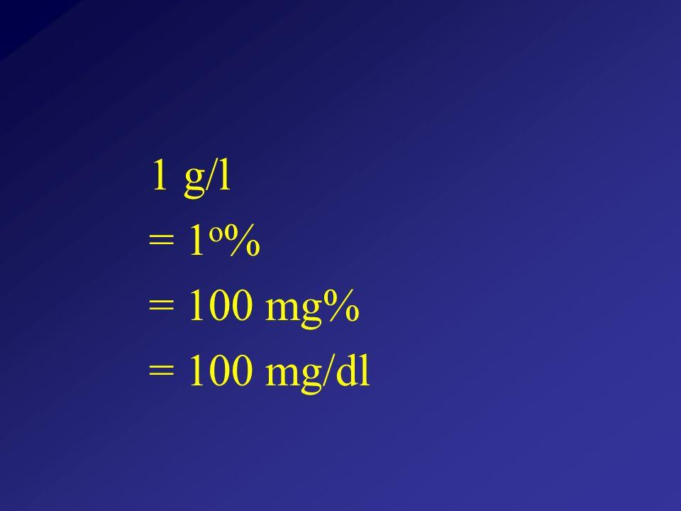 1 g/l = 1 o % = 100 mg% = 100 mg/dl