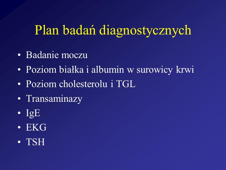 Plan badań diagnostycznych Badanie moczu Poziom białka i albumin w surowicy krwi Poziom cholesterolu i TGL Transaminazy IgE EKG TSH