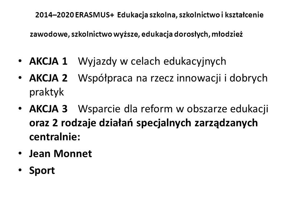 termin nabór wniosków : do 17 marca 2014 r.godz.