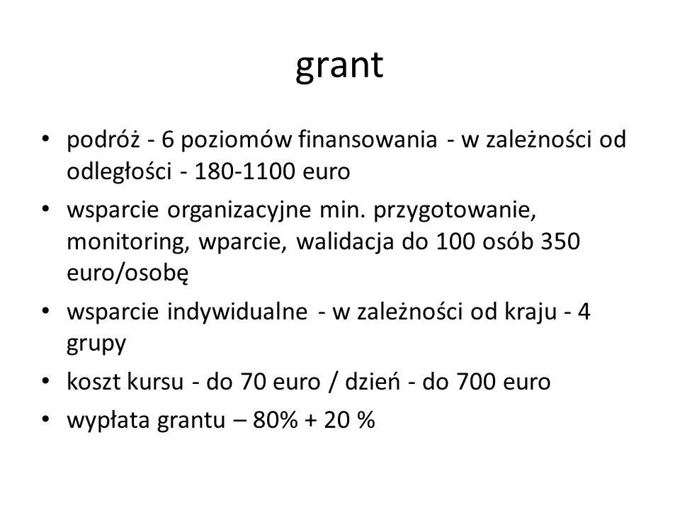 grant podróż - 6 poziomów finansowania - w zależności od odległości - 180-1100 euro wsparcie organizacyjne min.