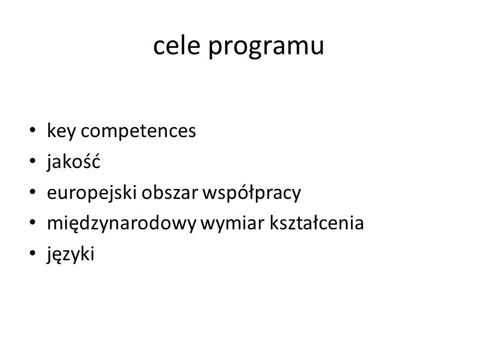cele programu key competences jakość europejski obszar współpracy międzynarodowy wymiar kształcenia języki