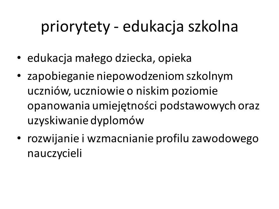 priorytety - edukacja szkolna edukacja małego dziecka, opieka zapobieganie niepowodzeniom szkolnym uczniów, uczniowie o niskim poziomie opanowania umiejętności podstawowych oraz uzyskiwanie dyplomów rozwijanie i wzmacnianie profilu zawodowego nauczycieli