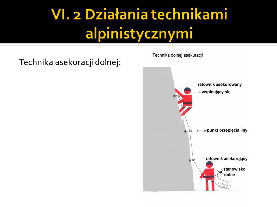 Technika asekuracji dolnej: