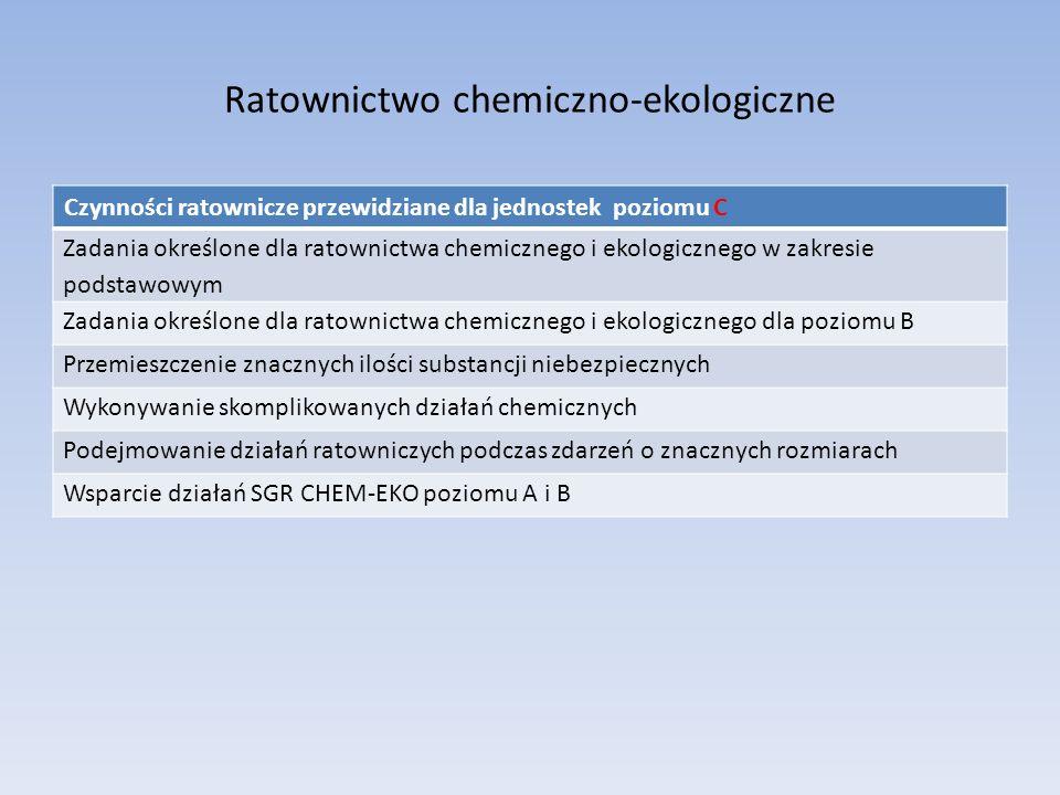 Ratownictwo chemiczno-ekologiczne Czynności ratownicze przewidziane dla jednostek poziomu C Zadania określone dla ratownictwa chemicznego i ekologicznego w zakresie podstawowym Zadania określone dla ratownictwa chemicznego i ekologicznego dla poziomu B Przemieszczenie znacznych ilości substancji niebezpiecznych Wykonywanie skomplikowanych działań chemicznych Podejmowanie działań ratowniczych podczas zdarzeń o znacznych rozmiarach Wsparcie działań SGR CHEM-EKO poziomu A i B