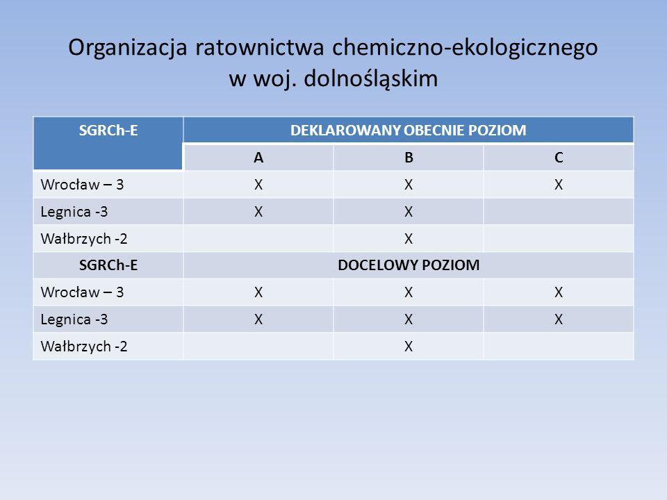 Organizacja ratownictwa chemiczno-ekologicznego w woj.
