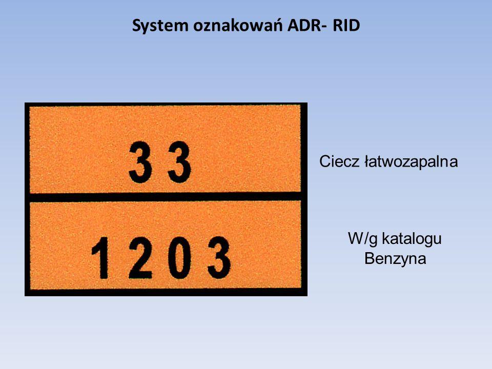 System oznakowań ADR- RID Ciecz łatwozapalna W/g katalogu Benzyna