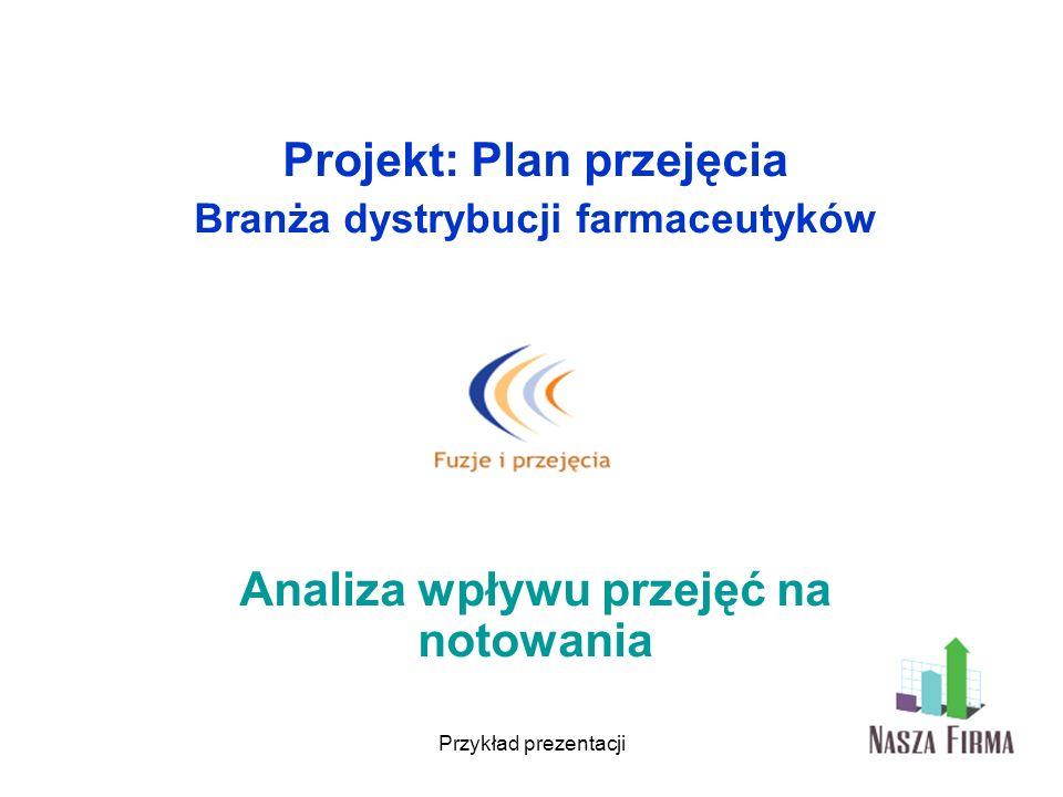 Przykład prezentacji Projekt: Plan przejęcia Branża dystrybucji farmaceutyków Analiza wpływu przejęć na notowania