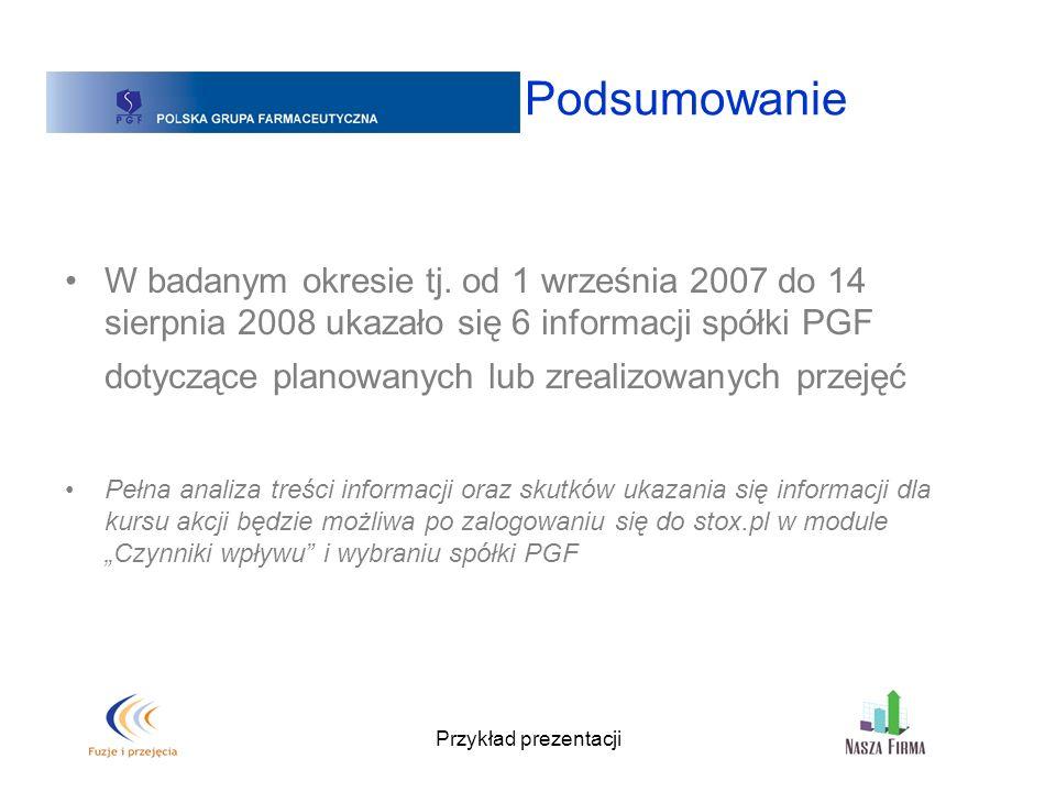 Przykład prezentacji Podsumowanie W badanym okresie tj.