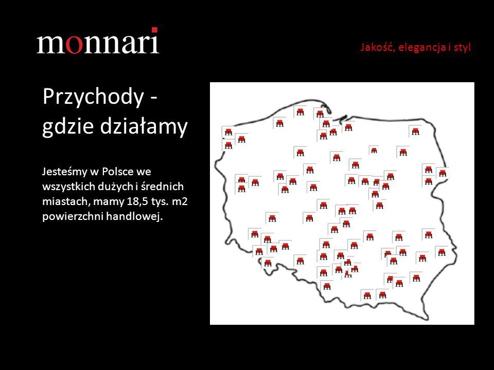 Przychody - gdzie działamy Jesteśmy w Polsce we wszystkich dużych i średnich miastach, mamy 18,5 tys. m2 powierzchni handlowej. Jakość, elegancja i st