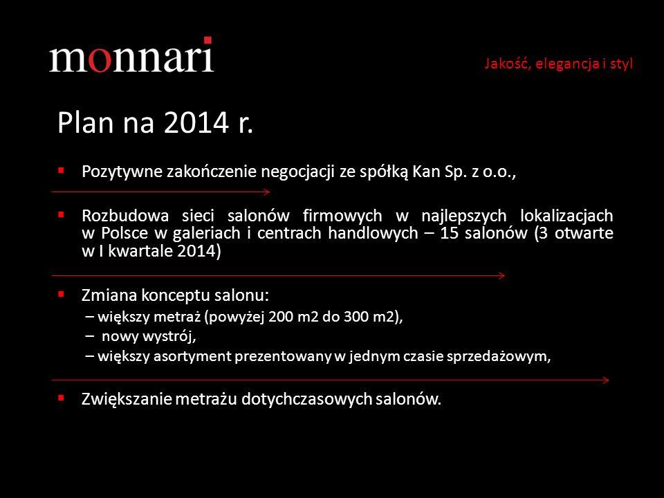 Plan na 2014 r. Pozytywne zakończenie negocjacji ze spółką Kan Sp. z o.o., Rozbudowa sieci salonów firmowych w najlepszych lokalizacjach w Polsce w ga