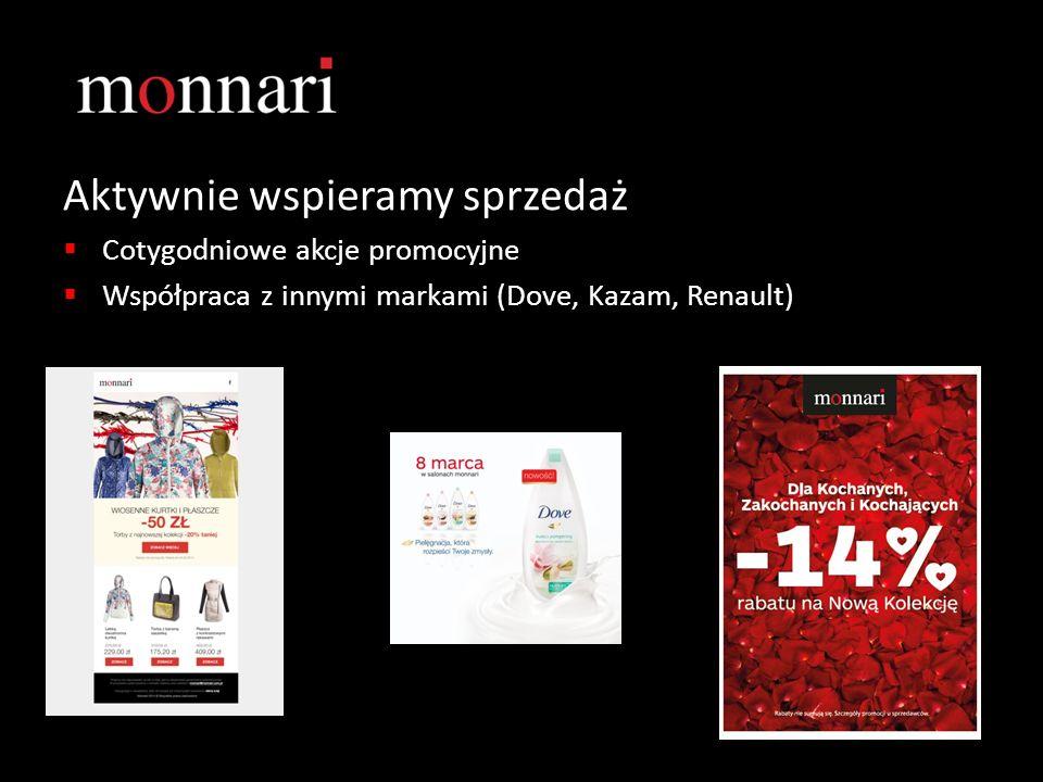 Aktywnie wspieramy sprzedaż Cotygodniowe akcje promocyjne Współpraca z innymi markami (Dove, Kazam, Renault)