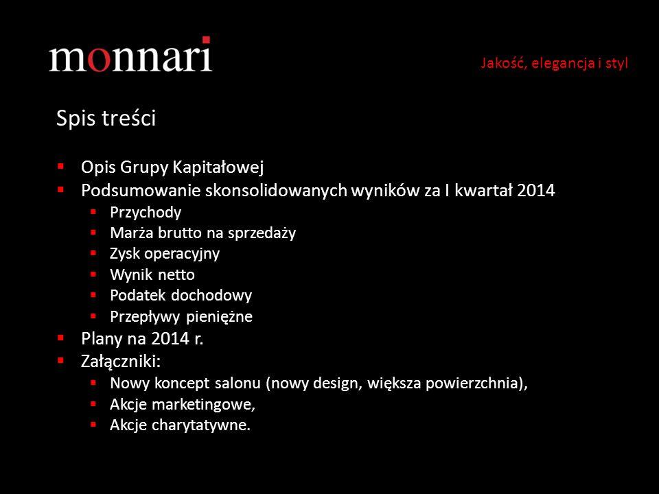 Opis Grupy Kapitałowej MONNARI TRADE S.A.Grupa Kapitałowa - budowa od 2011 r.