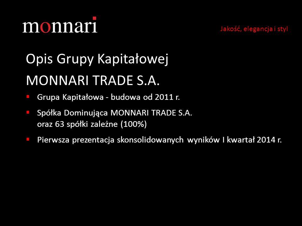 Opis Grupy Kapitałowej MONNARI TRADE S.A. Grupa Kapitałowa - budowa od 2011 r. Spółka Dominująca MONNARI TRADE S.A. oraz 63 spółki zależne (100%) Pier