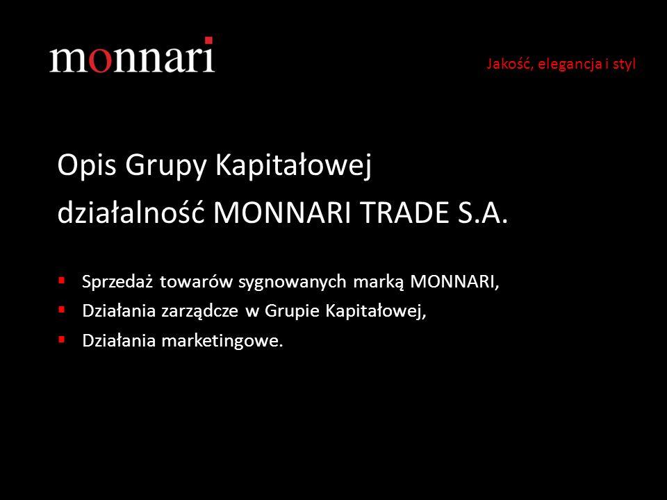 Opis Grupy Kapitałowej działalność MONNARI TRADE S.A. Sprzedaż towarów sygnowanych marką MONNARI, Działania zarządcze w Grupie Kapitałowej, Działania