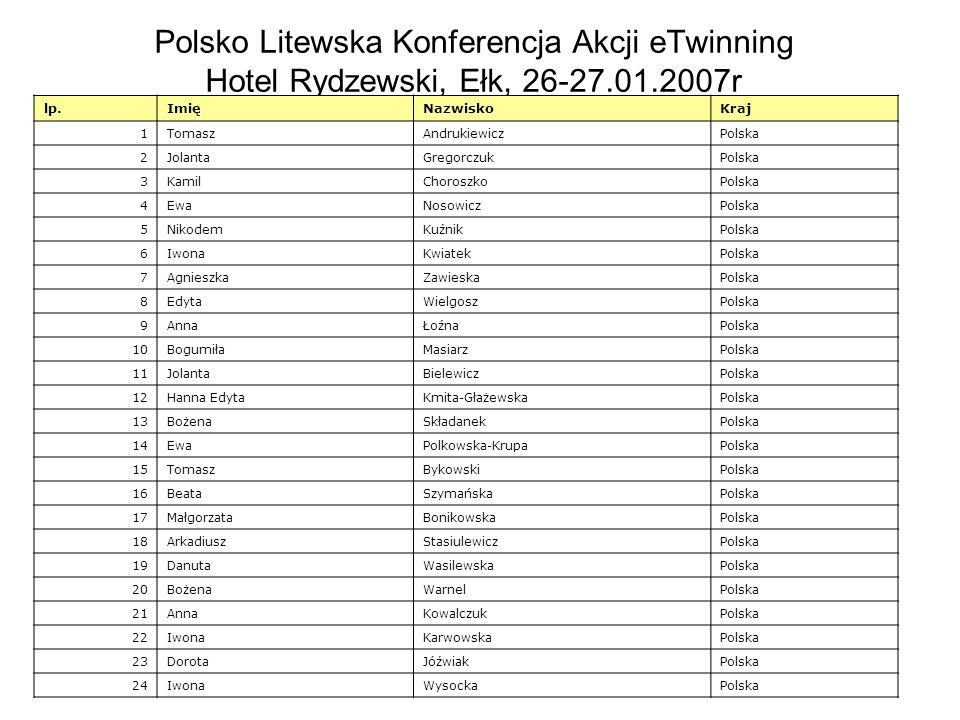 Polsko Litewska Konferencja Akcji eTwinning Hotel Rydzewski, Ełk, 26-27.01.2007r lp.ImięNazwiskoKraj 1TomaszAndrukiewiczPolska 2JolantaGregorczukPolska 3KamilChoroszkoPolska 4EwaNosowiczPolska 5NikodemKuźnikPolska 6IwonaKwiatekPolska 7AgnieszkaZawieskaPolska 8EdytaWielgoszPolska 9AnnaŁoźnaPolska 10 Bogumiła MasiarzPolska 11JolantaBielewiczPolska 12Hanna EdytaKmita-GłażewskaPolska 13BożenaSkładanekPolska 14EwaPolkowska-KrupaPolska 15TomaszBykowskiPolska 16BeataSzymańskaPolska 17MałgorzataBonikowskaPolska 18ArkadiuszStasiulewiczPolska 19DanutaWasilewskaPolska 20BożenaWarnelPolska 21 Anna KowalczukPolska 22IwonaKarwowskaPolska 23DorotaJóźwiakPolska 24IwonaWysockaPolska