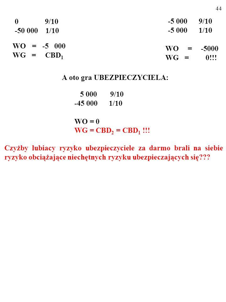 43 0 9/10 -50 000 1/10 -5 000 9/10 -5 000 1/10 WO = -5 000 WG = CBD 1 WO = -5000 WG = 0!!.