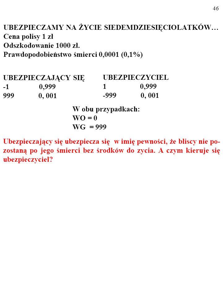 45 UBEZPIECZAMY NA ŻYCIE SIEDEMDZIESIĘCIOLATKÓW… Cena polisy 1 zł Odszkodowanie 1000 zł.